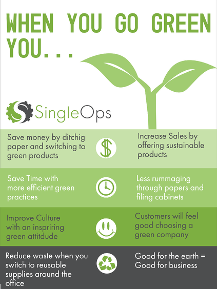 going green infographic-01